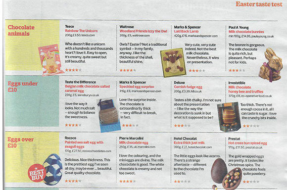 Paul A Young Fine Chocolates coverage in Observer Food Monthly, 24 March 2017